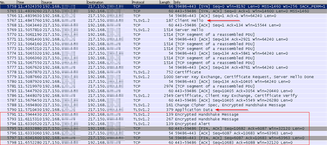 Wireshark - TLS1.2 - Failed Connection