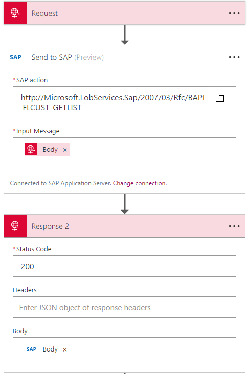 Expose SAP functionalities to the cloud with Logic Apps | Codit
