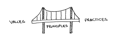 Xp -bridge