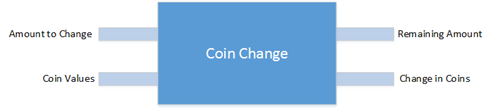 Coin Change Kata .Function