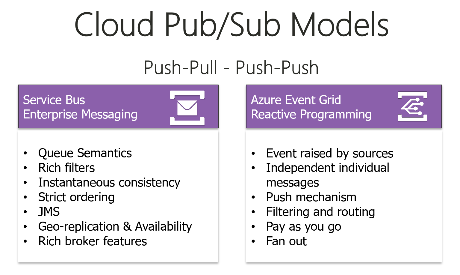 Azure Event Grid an Event Broker in the Cloud - Pic 2